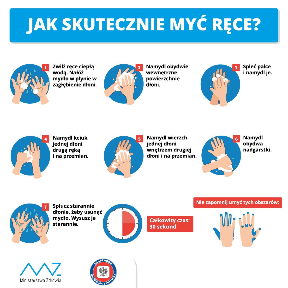 https://m.powiatszczycienski.pl/2020/03/orig/mycie-rak-28425.png