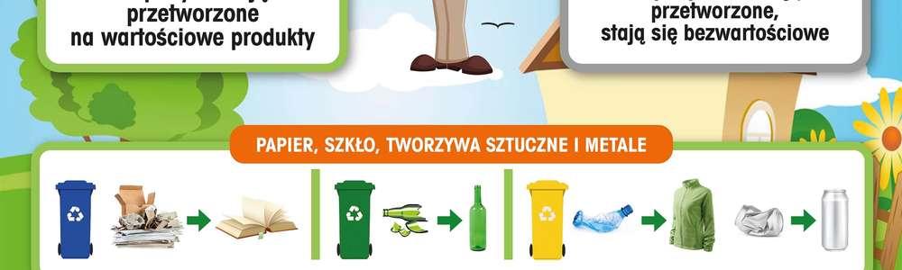 Prawidłowa segregacja śmieci