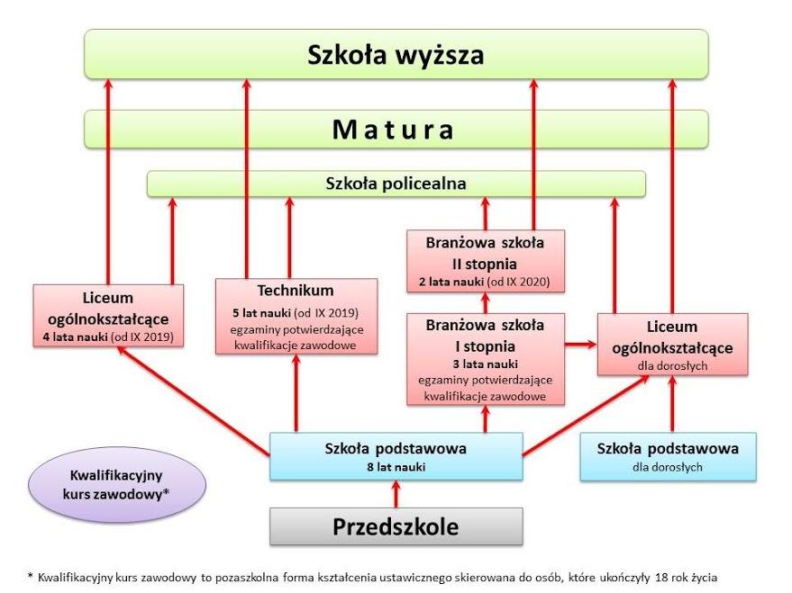 https://m.powiatszczycienski.pl/2020/09/orig/doradztwo-1-34183.png