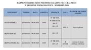 HARMONOGRAM CZĘŚCI PISEMNEJ EGZAMINU MATURALNEGO W TERMINIE POPRAWKOWYM - WRZESIEŃ 2020