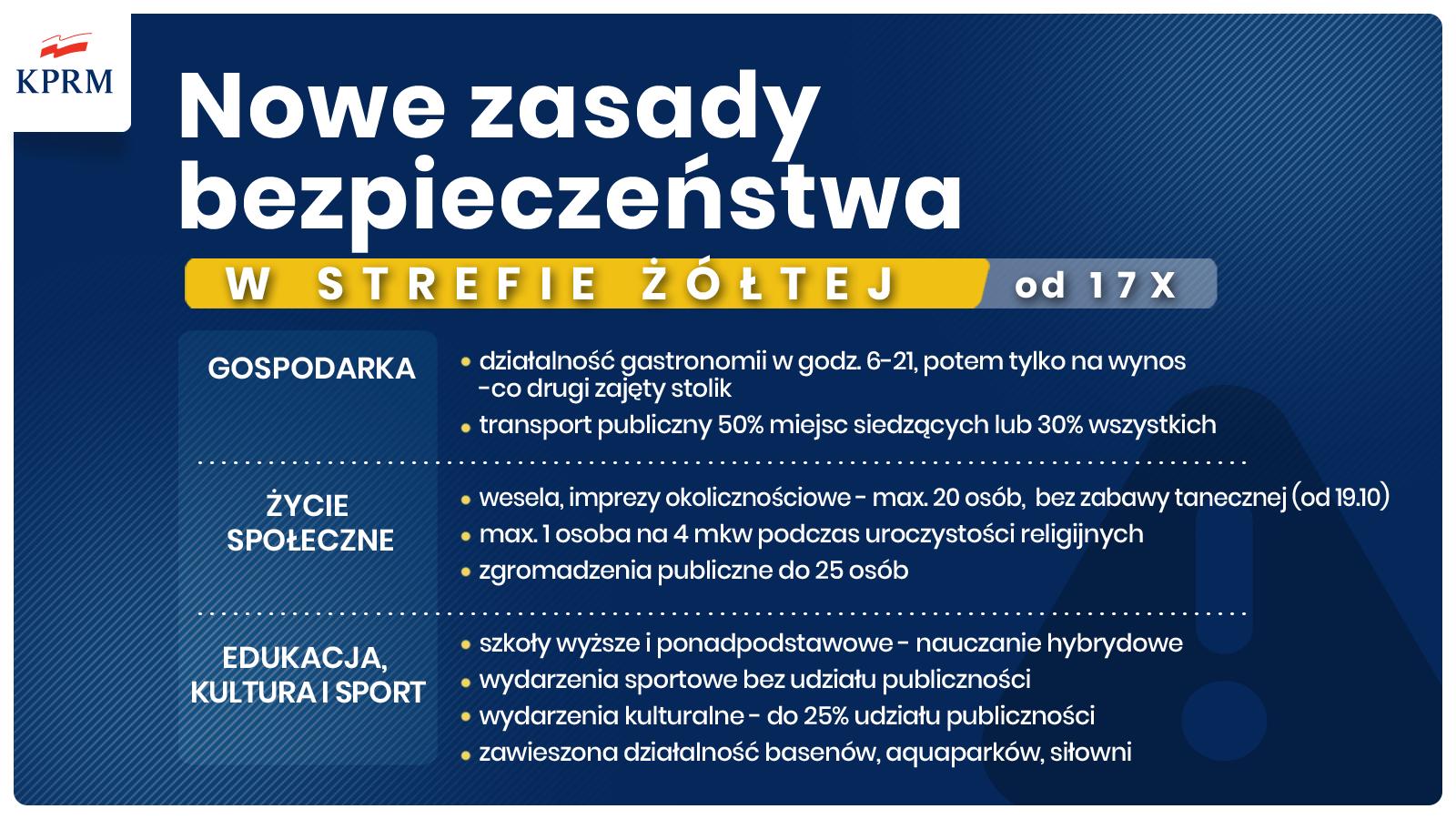 https://m.powiatszczycienski.pl/2020/10/orig/strefa-zolta-35339.png