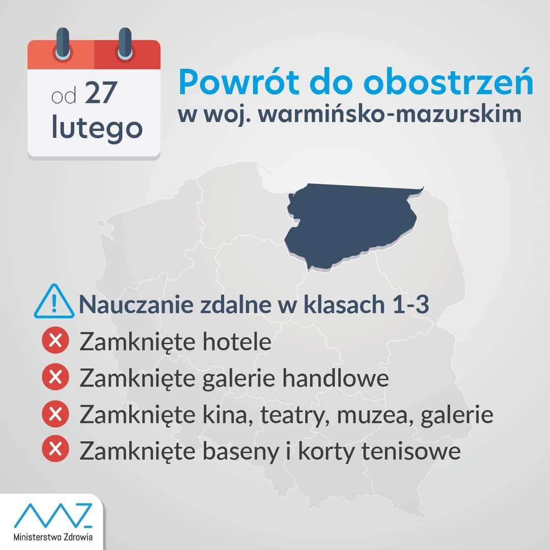 https://m.powiatszczycienski.pl/2021/02/orig/obostrzenia-38267.jpg