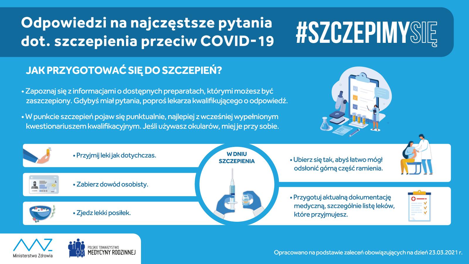 https://m.powiatszczycienski.pl/2021/04/orig/jak-przygotowac-sie-do-szczepien-39563.jpg