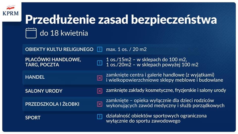 https://m.powiatszczycienski.pl/2021/04/orig/przedluzone-obostrzenia-39439.jpg