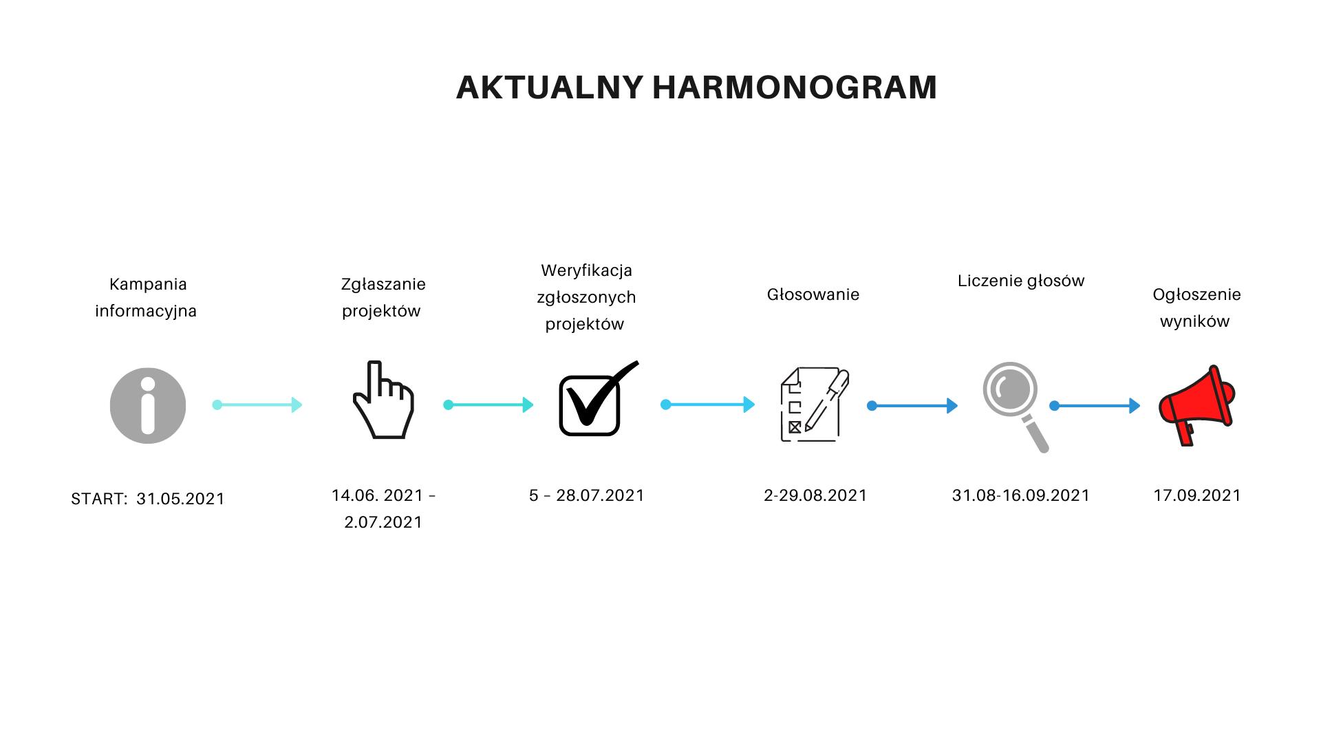 https://m.powiatszczycienski.pl/2021/09/orig/harmonogram-na-strone-43219.png
